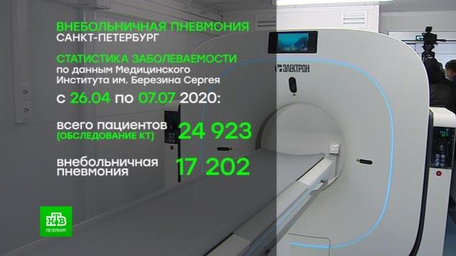 ВПетербурге уровень заболеваемости пневмонией вырос вчетыре раза.Санкт-Петербург, болезни, коронавирус, эпидемия.НТВ.Ru: новости, видео, программы телеканала НТВ