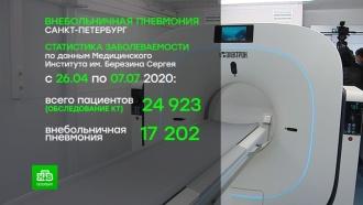 ВПетербурге уровень заболеваемости пневмонией вырос вчетыре раза