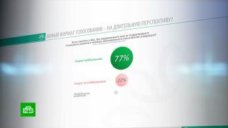 ВЦИОМ: россияне поддерживают многодневное голосование