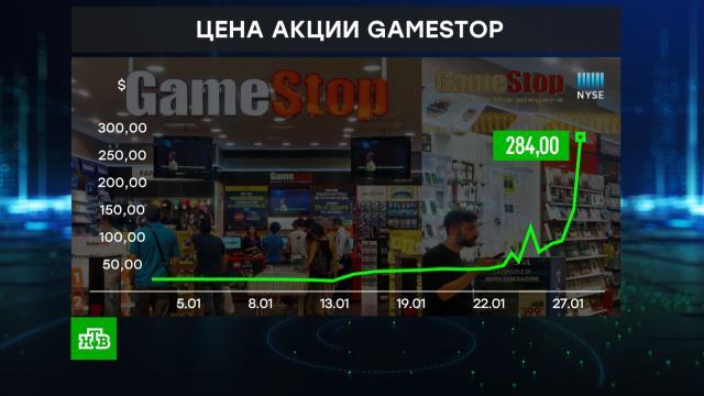 Акции GameStop подорожали на 130% после шутки на Reddit итвита Маска.Илон Маск, США, биржи, магазины, экономика и бизнес.НТВ.Ru: новости, видео, программы телеканала НТВ