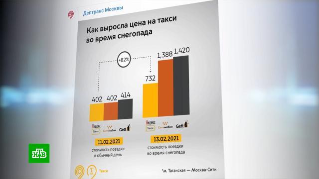 Взлетевшие во время снегопада цены на такси заинтересовали ФАС.такси, тарифы и цены, ФАС.НТВ.Ru: новости, видео, программы телеканала НТВ