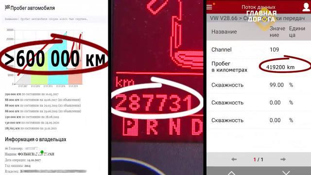 Как перед покупкой проверить пробег подержанного автомобиля.автомобили.НТВ.Ru: новости, видео, программы телеканала НТВ