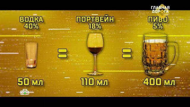Влияет ли крепость алкоголя на похмелье.алкоголь, здоровье.НТВ.Ru: новости, видео, программы телеканала НТВ