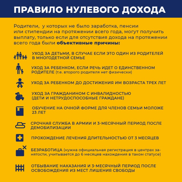 «Детские» выплаты: простые правила.дети и подростки, пособия и субсидии, семья.НТВ.Ru: новости, видео, программы телеканала НТВ