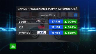 ВРоссии апрельские продажи легковых авто выросли на 290%.НТВ.Ru: новости, видео, программы телеканала НТВ