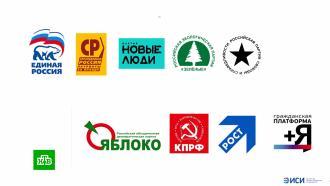 ЦИК объявил отрехдневном голосовании на выборах вГосдуму.НТВ.Ru: новости, видео, программы телеканала НТВ