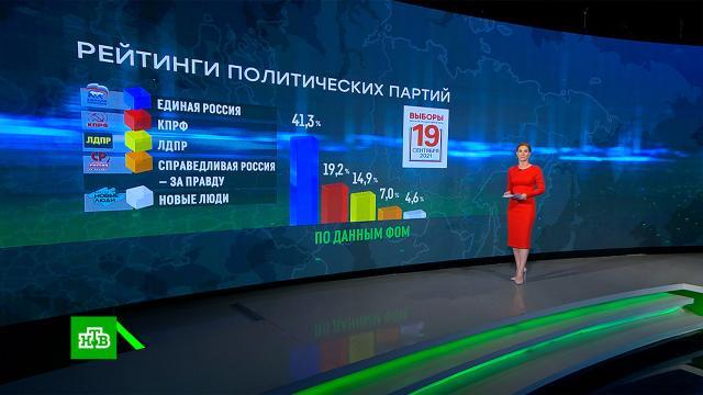 Социологи: в Госдуму проходят пять партий.Госдума, выборы, опросы, социология и статистика.НТВ.Ru: новости, видео, программы телеканала НТВ