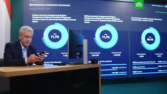 Собянин принял участие вонлайн-голосовании на выборах.НТВ.Ru: новости, видео, программы телеканала НТВ