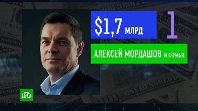 Назван самый богатый российский миллиардер.миллионеры и миллиардеры.НТВ.Ru: новости, видео, программы телеканала НТВ