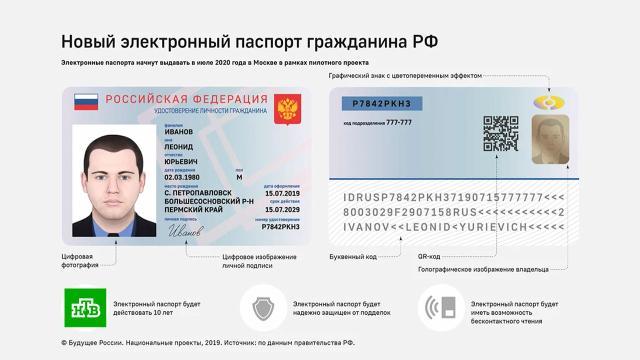 Глава Минцифры: электронные паспорта появятся в2022году втрех регионах России.законодательство, паспорта, технологии.НТВ.Ru: новости, видео, программы телеканала НТВ