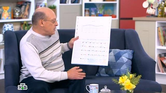 15 февраля 2016 года.15 февраля 2016 года.НТВ.Ru: новости, видео, программы телеканала НТВ