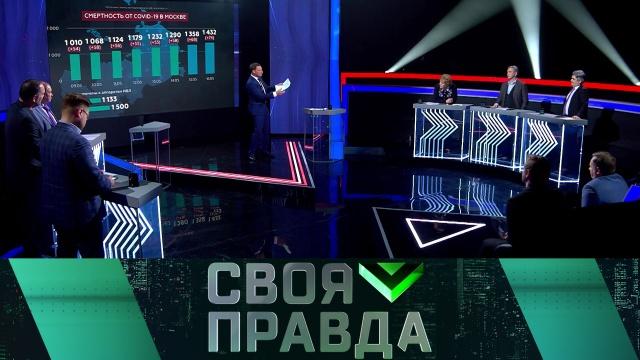Выпуск от 16 мая 2020 года.Курс на снижение?НТВ.Ru: новости, видео, программы телеканала НТВ