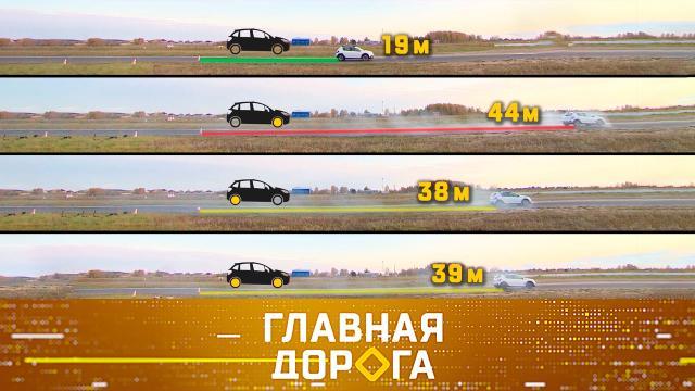 Главная дорога.автомобили, автомотоспорт, бензин, ГИБДД, дороги, дорожное движение, ДТП.НТВ.Ru: новости, видео, программы телеканала НТВ